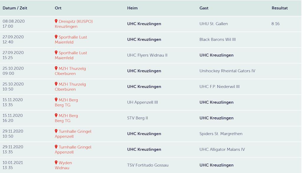 Spielplan Herren 1 in der Saison 2020/2021; Termine vom 8.8.2020 bis 10.1.2021. Verein: UHC Kreuzlingen / Thurgau